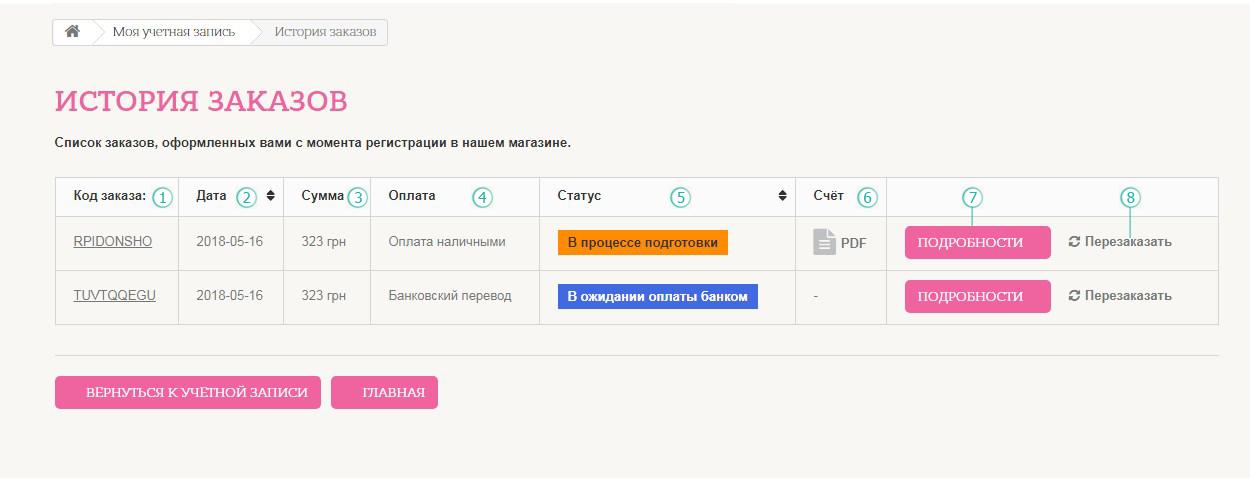 change-order-4.jpg